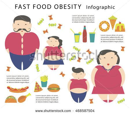 12 Best Research Paper Writing Ideas On Childhood Obesity